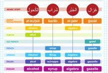 etymologia english