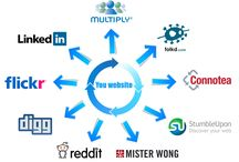 Link Building Service in Chennai