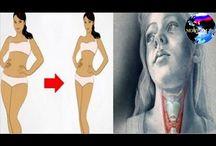 Thyroïde / poids