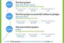 CROWDFUNDING / #crowdfunding