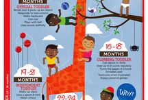 Milestones / Baby milestones to know whether your child is on track with development and HMG Resource Sheets