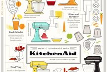 KitchenAid / The dream machines!!!