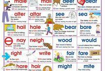 Classroom - grammar