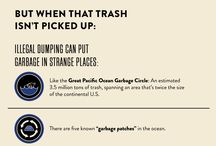 Garbage? / Waste, garbage, trash... Really? Are you sure?