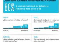 Social media | Foursquare