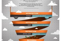 Infografiken / Infografiken