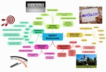 Mindmaps und mehr / Auf ExamTime lassen sich ganz einfach hervorragende Mindmaps gestalten - der Kreativität sind keine Grenzen gesetzt! Sie sind das ultimative Tool für kreatives Lernen. Nutze unsere Mindmaps zum Brainstorming , Ideen verbinden und für vieles mehr. Indem du Mindmaps online erstellst, kannst du Zusammenhänge erkennen und deine Art zu Lernen verbessern. Besuche unsere Lernplattform noch heute - es ist kostenlos! https://www.examtime.com/de/mindmap-online-erstellen/