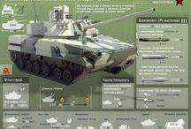 orosz fegyverek