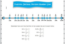 Unit 4: Fractions, Decimals, Percents / by Courtney Cocke
