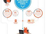 Infographics / by Thijs Weenk