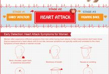 Cardiovascular Health Institute / Everything related to heart health