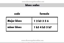 Bass Scale