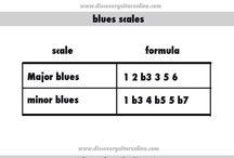 Bass Scale