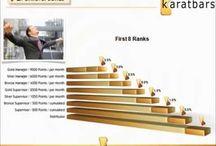 Karatbars Business Affiliate Program