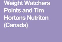 Tim Hortons WW Points