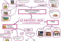 carte mentale Moyen- Age