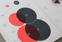 Data / Visualization
