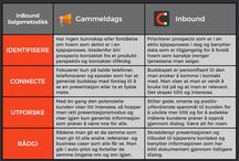 Marketing & Salg