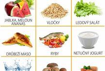Vhodné potraviny pro ...