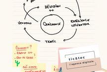 tic&tec, l'agence digitale. #influence #tendance