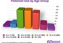 Pinterest Marketing / by Juliet Austin Marketing & Copywriting