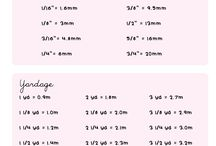 Conversion Chart Imperial to Metric