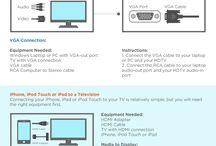 Consumer electronics (Elektronika użytkowa )