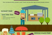 My Home, My Castle...Home Improvement / by MembersFirst Credit Union