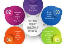 Outsourced Software Product Development (OSPD)