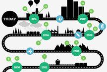 Design - Timeline