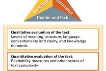 Education - Text Complexity
