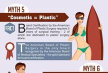 Plastic Surgery Information.