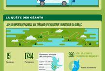 FFunction Work - Infographics