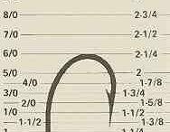 Hook sizes
