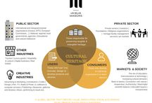 Graphics & Designs & Facts / LBM graphics from our featured insights on cultural heritage sector
