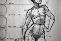 anatomy & body