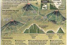visoko piramidleri