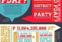 Priority Development Assistance Fund (PDAF) / All infographics relevant to PDAF