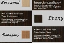 Useful information about wood