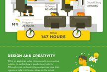 Video Marketing Infographics / Breadnbeyond's infographics about everything video marketing.