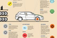 Automotive Pictographs