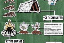 Guide de survie