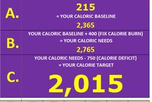 21 day fix / by Rosa Dacosta