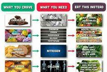 Health & recipes