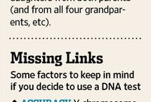 Exploring DNA Lineage / DNA as a tool in Family History