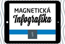 Magnetická Infografika / Naše infografika vám dá přesný extrakt těch nejdůležitějších čísel a statistik pro email marketing, video, sociální sítě, web...