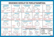 Геометрия формулы