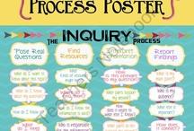 Inquiry tools