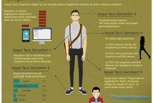 Sosyal Medya ve Teknoloji / Teknoloji