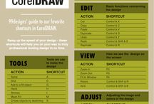 All About Corel Draw